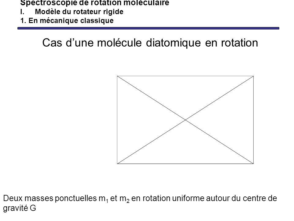 Spectroscopie de rotation moléculaire I.Modèle du rotateur rigide 1. En mécanique classique Cas dune molécule diatomique en rotation Deux masses ponct