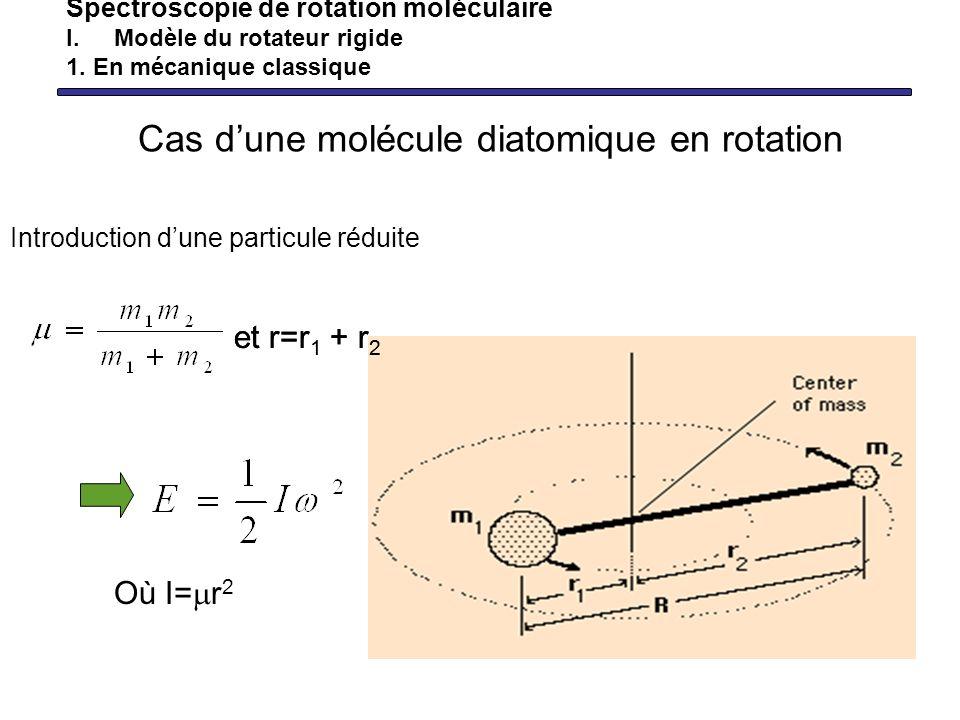 Spectroscopie de rotation moléculaire I.Modèle du rotateur rigide 1. En mécanique classique Cas dune molécule diatomique en rotation Introduction dune