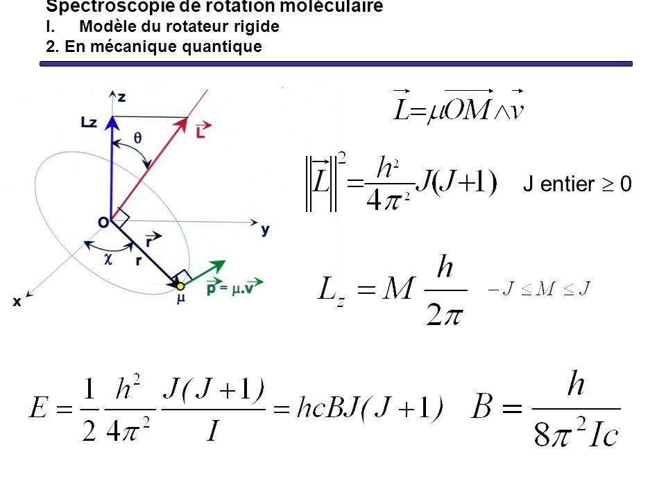 Spectroscopie de rotation moléculaire I.Modèle du rotateur rigide 2. En mécanique quantique J entier 0