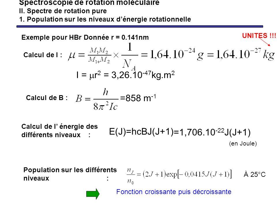 Spectroscopie de rotation moléculaire II. Spectre de rotation pure 1. Population sur les niveaux dénergie rotationnelle Calcul de I : Exemple pour HBr