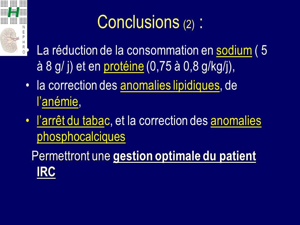 NEPHRONEPHRO Conclusions (2) : sodium protéineLa réduction de la consommation en sodium ( 5 à 8 g/ j) et en protéine (0,75 à 0,8 g/kg/j), lipidiques anémiela correction des anomalies lipidiques, de lanémie, larrêt du tabaanomalies phosphocalciqueslarrêt du tabac, et la correction des anomalies phosphocalciques Permettront une gestion optimale du patient IRC Permettront une gestion optimale du patient IRC