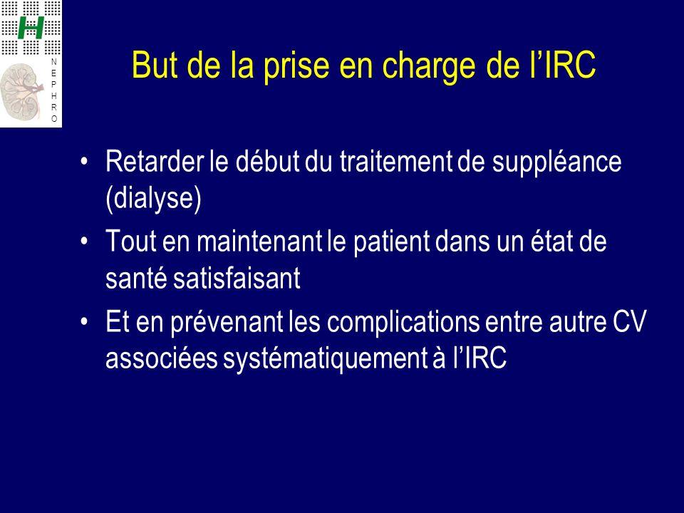NEPHRONEPHRO But de la prise en charge de lIRC Retarder le début du traitement de suppléance (dialyse) Tout en maintenant le patient dans un état de santé satisfaisant Et en prévenant les complications entre autre CV associées systématiquement à lIRC