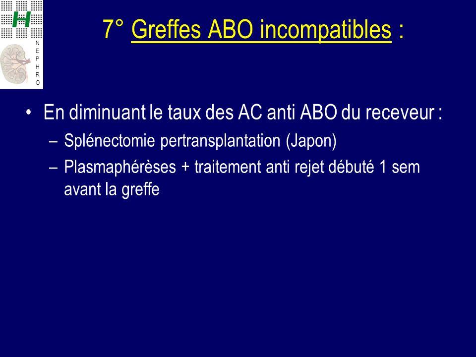 NEPHRONEPHRO 7° Greffes ABO incompatibles : En diminuant le taux des AC anti ABO du receveur : –Splénectomie pertransplantation (Japon) –Plasmaphérèse