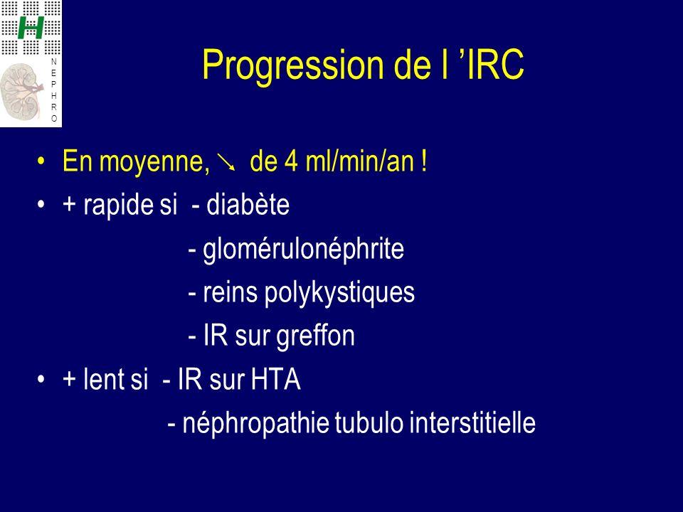 NEPHRONEPHRO Progression de l IRC En moyenne, de 4 ml/min/an .