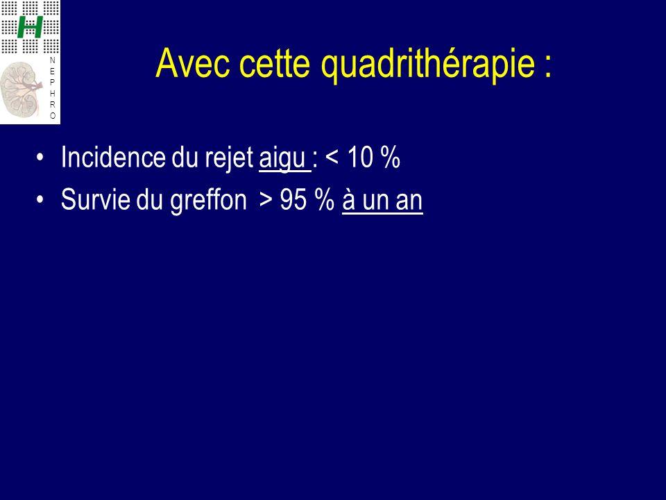 NEPHRONEPHRO Avec cette quadrithérapie : Incidence du rejet aigu : < 10 % Survie du greffon > 95 % à un an