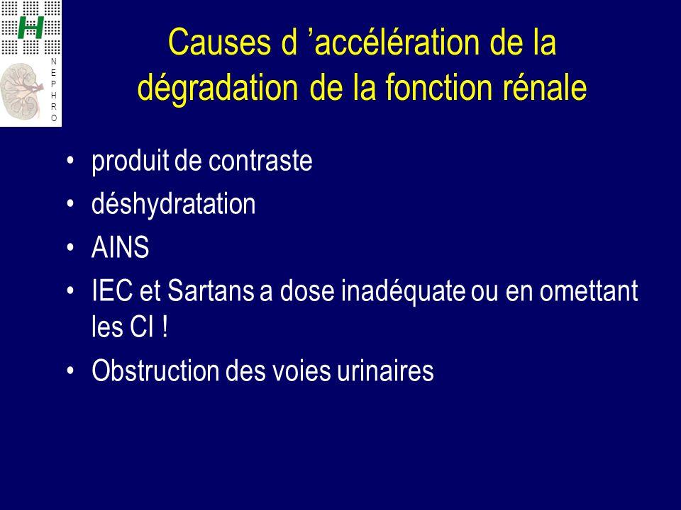 NEPHRONEPHRO Causes d accélération de la dégradation de la fonction rénale produit de contraste déshydratation AINS IEC et Sartans a dose inadéquate ou en omettant les CI .
