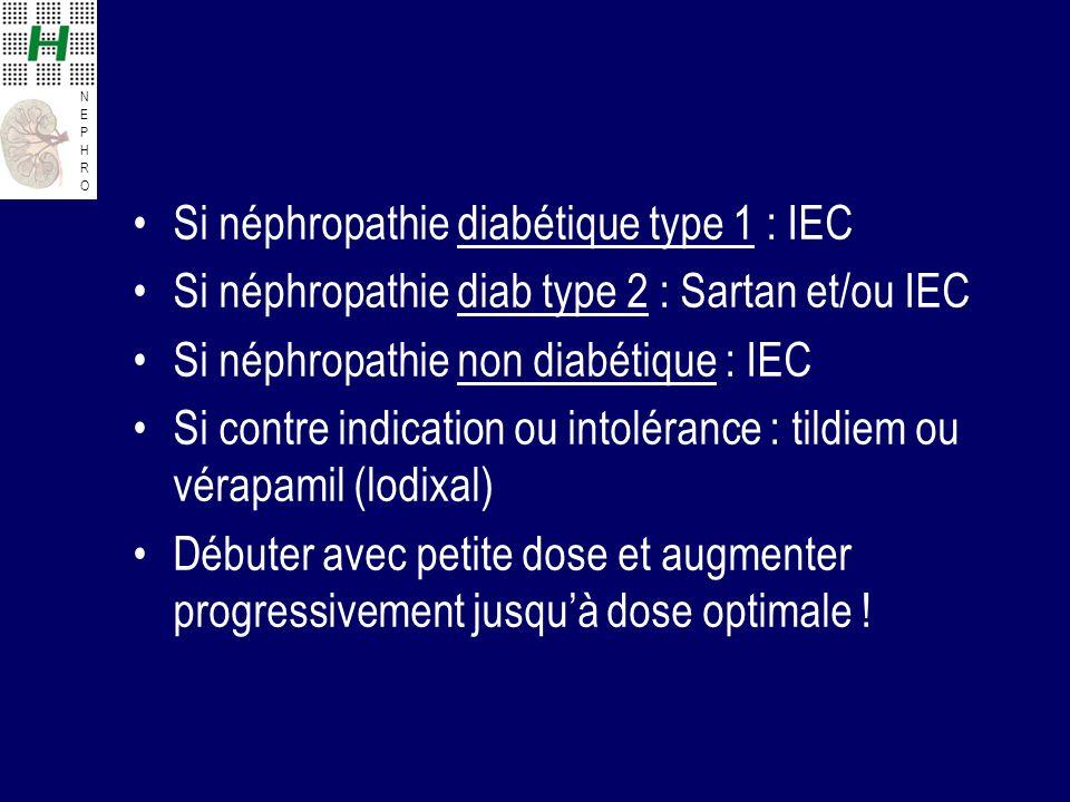 NEPHRONEPHRO Si néphropathie diabétique type 1 : IEC Si néphropathie diab type 2 : Sartan et/ou IEC Si néphropathie non diabétique : IEC Si contre indication ou intolérance : tildiem ou vérapamil (lodixal) Débuter avec petite dose et augmenter progressivement jusquà dose optimale !