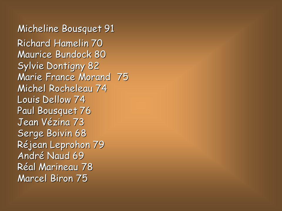 Richard Hamelin 15 e et 18e trou Raymond Côté 11 e et 18e trou Yvon Lefebvre 10e trou André Pelletier 7 e et 11 e trou Pierre Lanouette 13 e trou Met.