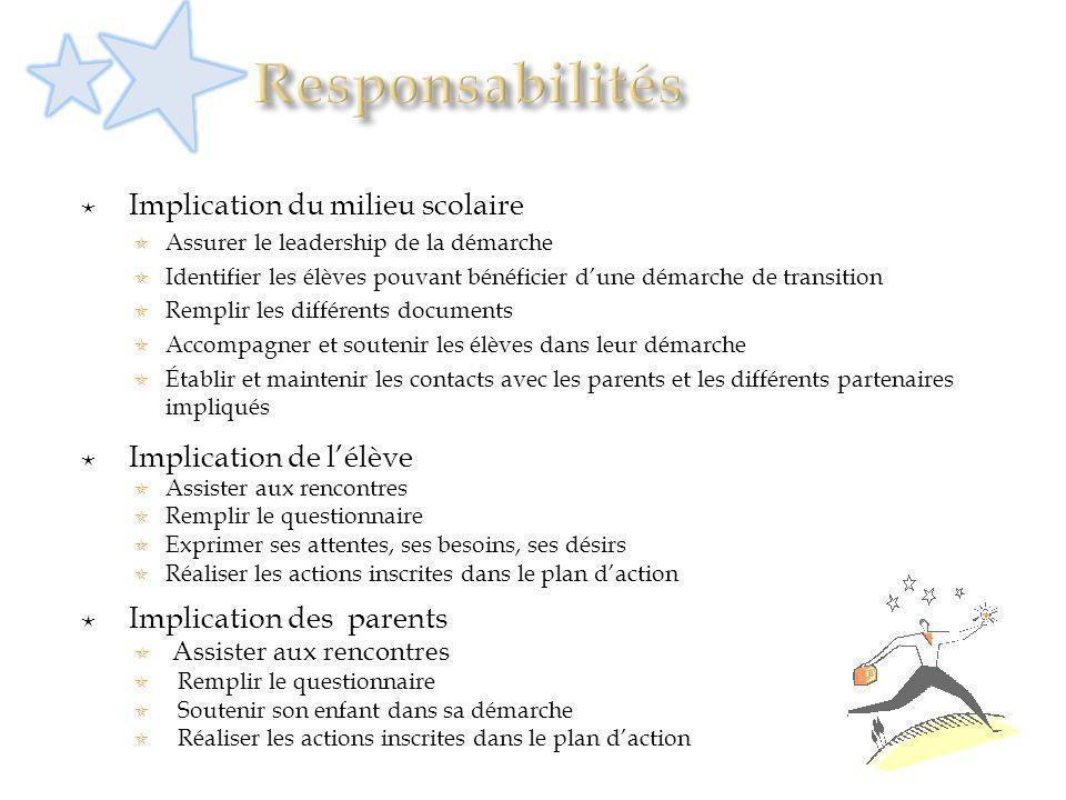 Implication du milieu scolaire Assurer le leadership de la démarche Identifier les élèves pouvant bénéficier dune démarche de transition Remplir les d