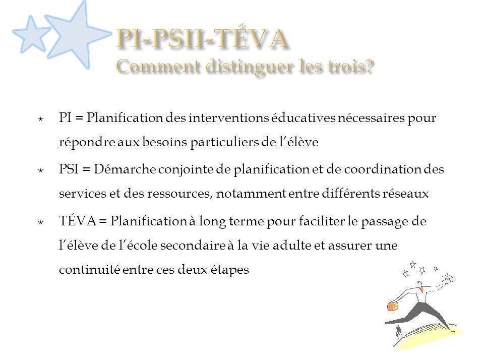 PI = Planification des interventions éducatives nécessaires pour répondre aux besoins particuliers de lélève PSI = Démarche conjointe de planification