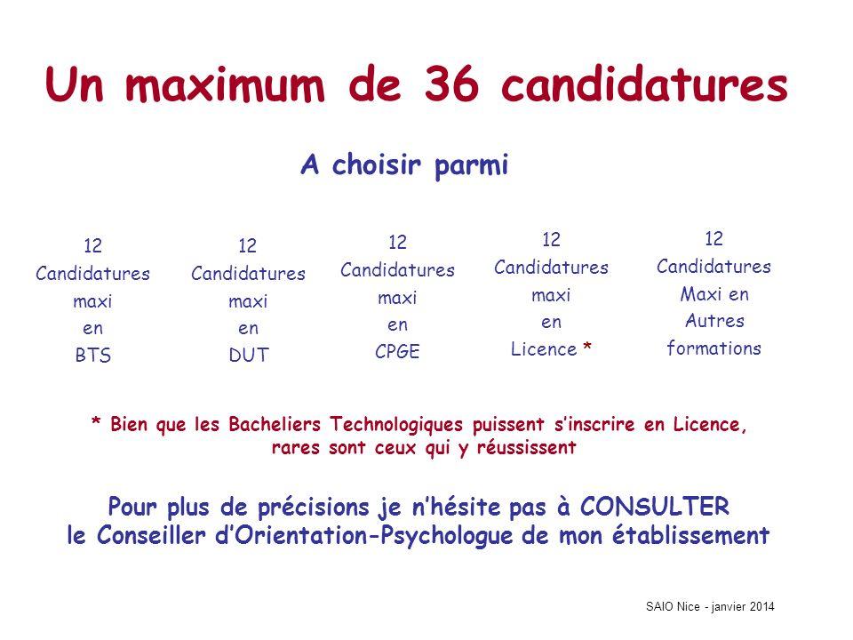 SAIO Nice - janvier 2014 Un maximum de 36 candidatures 12 Candidatures Maxi en Autres formations 12 Candidatures maxi en Licence * 12 Candidatures max