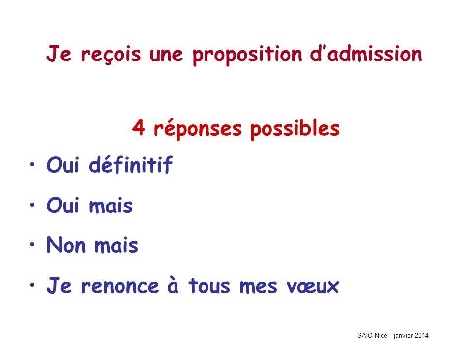 SAIO Nice - janvier 2014 Je reçois une proposition dadmission 4 réponses possibles Oui définitif Oui mais Non mais Je renonce à tous mes vœux