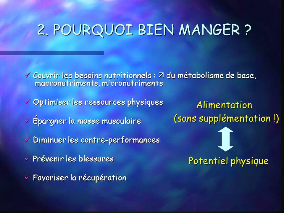 2. POURQUOI BIEN MANGER ? Couvrir les besoins nutritionnels : du métabolisme de base, macronutriments, micronutriments Couvrir les besoins nutritionne