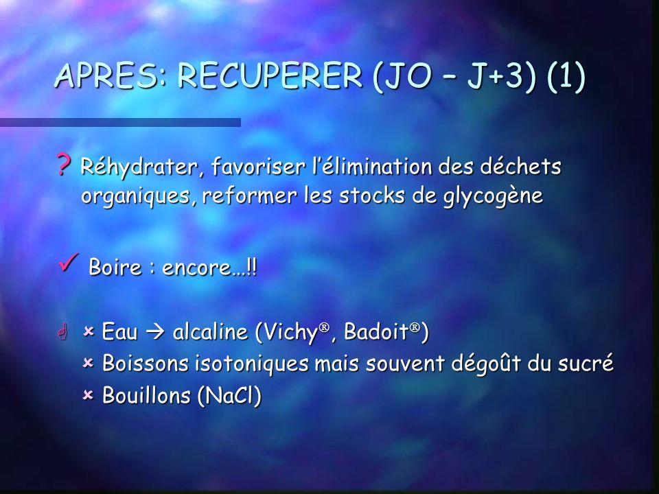 APRES: RECUPERER (JO – J+3) (1) .