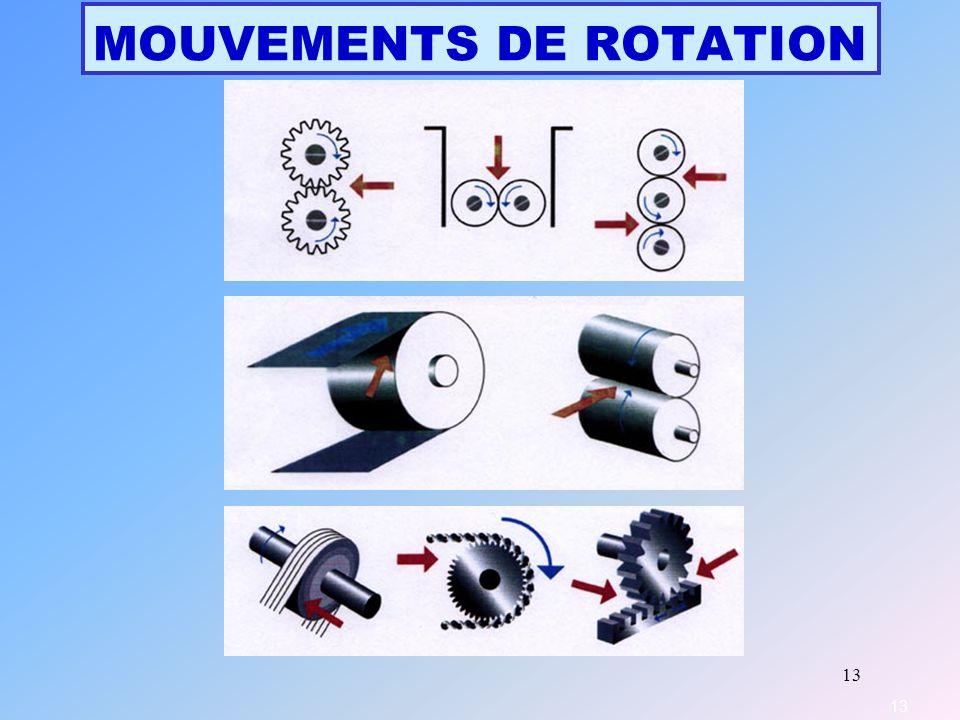 13 MOUVEMENTS DE ROTATION 13