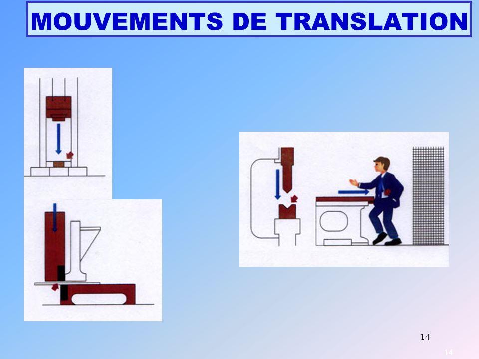 14 MOUVEMENTS DE TRANSLATION 14
