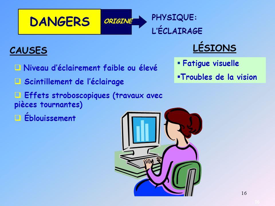 16 DANGERS ORIGINE PHYSIQUE: LÉCLAIRAGE CAUSES LÉSIONS Niveau déclairement faible ou élevé Scintillement de léclairage Effets stroboscopiques (travaux