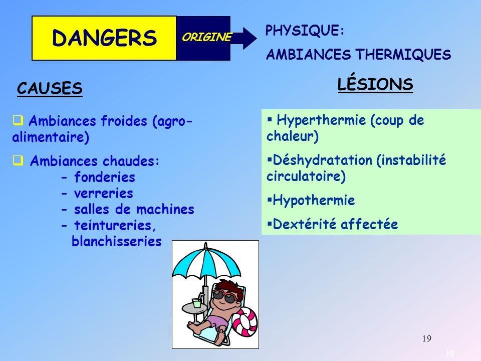 19 DANGERS ORIGINE PHYSIQUE: AMBIANCES THERMIQUES CAUSES LÉSIONS Ambiances froides (agro- alimentaire) Ambiances chaudes: - fonderies - verreries - sa
