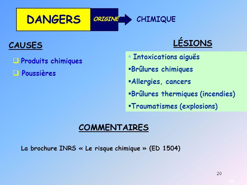 20 DANGERS ORIGINE CHIMIQUE CAUSES LÉSIONS COMMENTAIRES Produits chimiques Poussières Intoxications aiguës Brûlures chimiques Allergies, cancers Brûlu