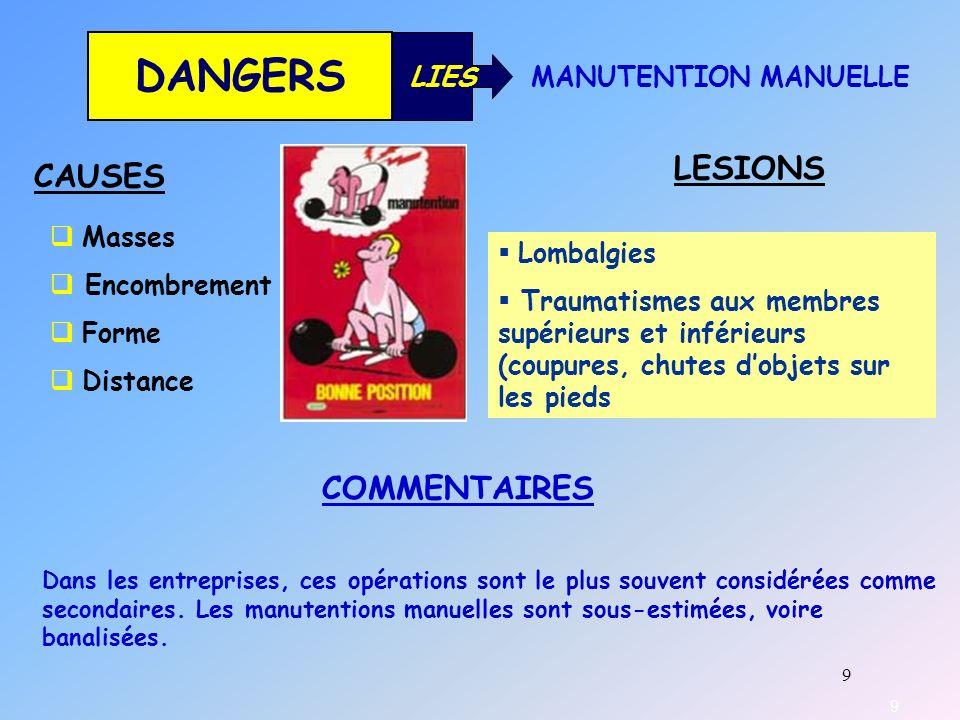 9 9 DANGERS LIESMANUTENTION MANUELLE CAUSES LESIONS COMMENTAIRES Masses Encombrement Forme Distance Lombalgies Traumatismes aux membres supérieurs et