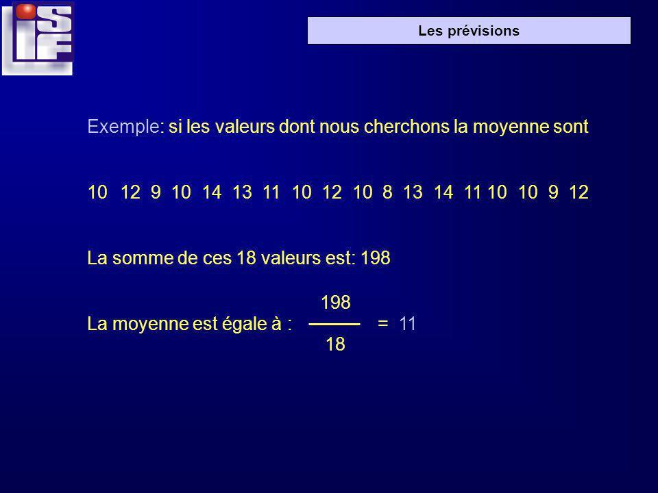Les prévisions Exemple: si les valeurs dont nous cherchons la moyenne sont 1012 9 10 14 13 11 10 12 10 8 13 14 11 10 10 9 12 La somme de ces 18 valeur