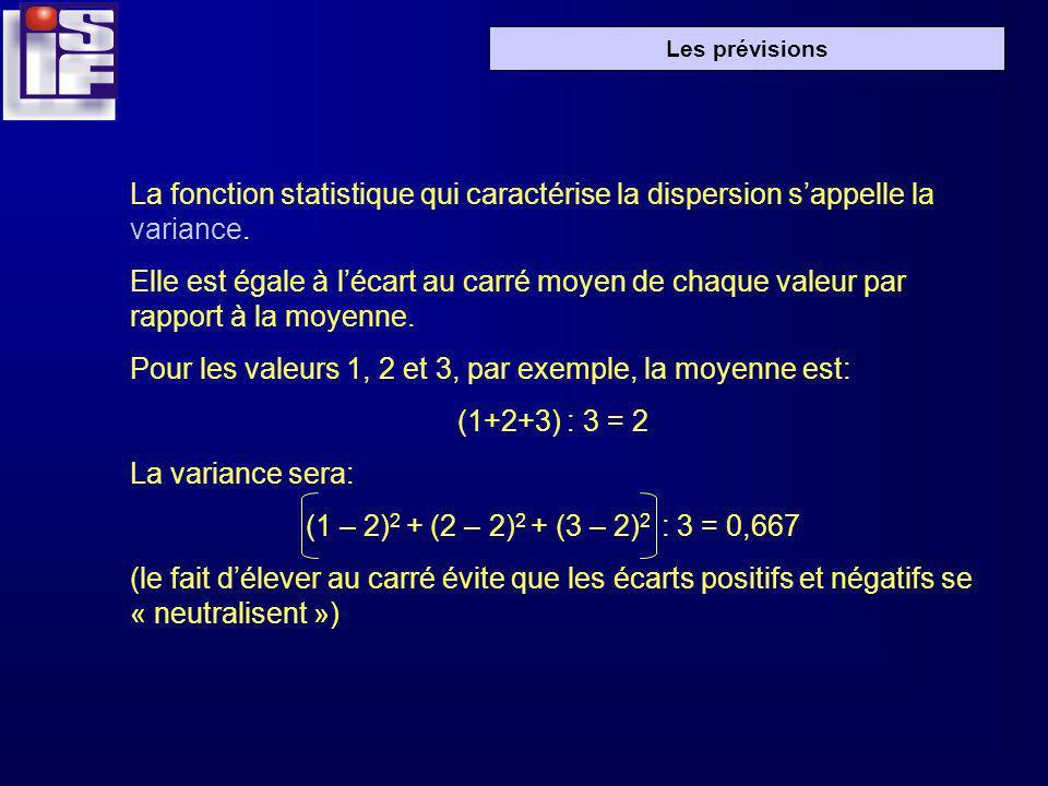 Les prévisions La fonction statistique qui caractérise la dispersion sappelle la variance. Elle est égale à lécart au carré moyen de chaque valeur par
