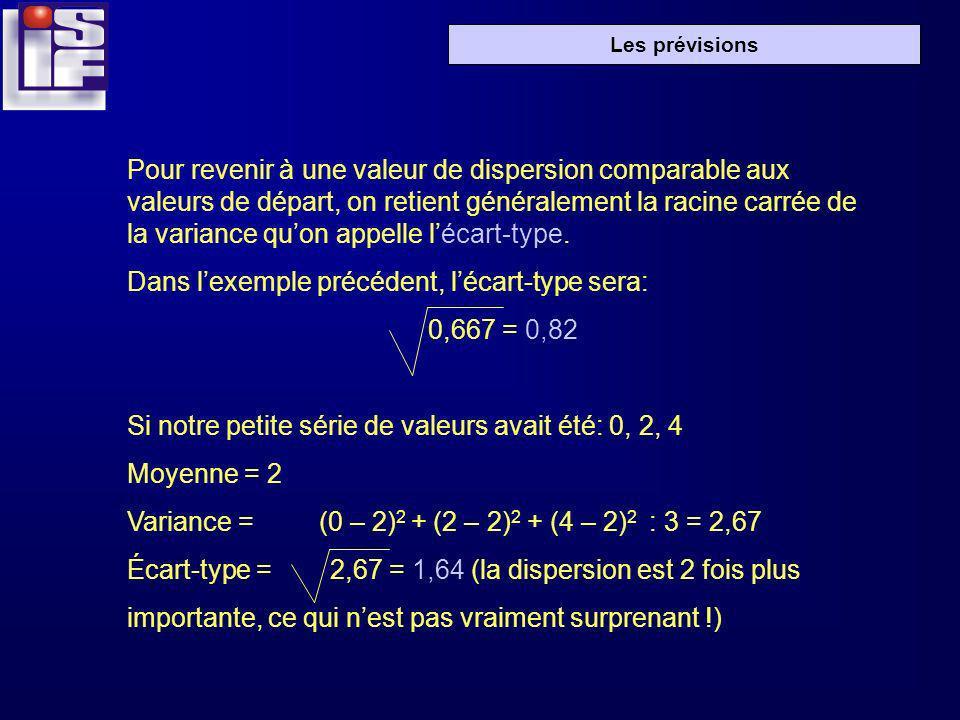 Les prévisions Pour revenir à une valeur de dispersion comparable aux valeurs de départ, on retient généralement la racine carrée de la variance quon