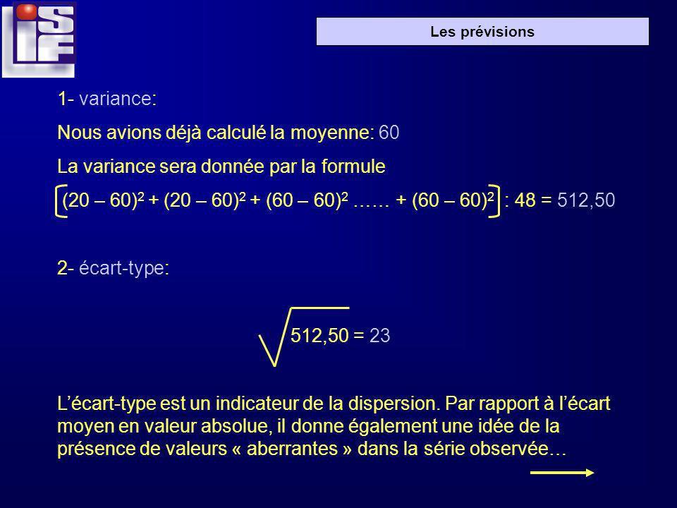 Les prévisions 1- variance: Nous avions déjà calculé la moyenne: 60 La variance sera donnée par la formule (20 – 60) 2 + (20 – 60) 2 + (60 – 60) 2 ……