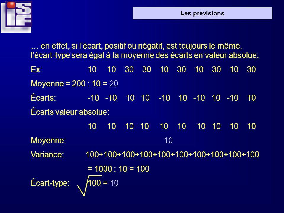 Les prévisions … en effet, si lécart, positif ou négatif, est toujours le même, lécart-type sera égal à la moyenne des écarts en valeur absolue. Ex: 1