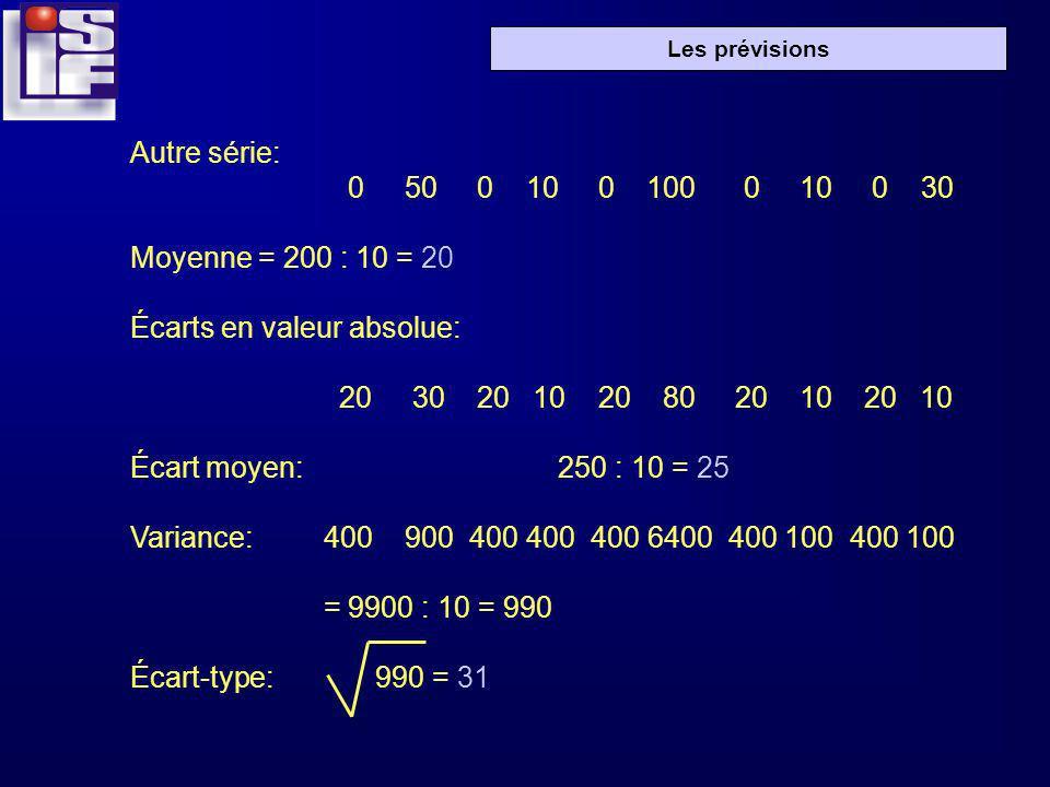 Les prévisions Autre série: 0 50 0 10 0 100 0 10 0 30 Moyenne = 200 : 10 = 20 Écarts en valeur absolue: 20 30 20 10 20 80 20 10 20 10 Écart moyen: 250