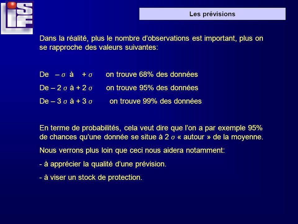 Les prévisions Dans la réalité, plus le nombre dobservations est important, plus on se rapproche des valeurs suivantes: De – s à + s on trouve 68% des