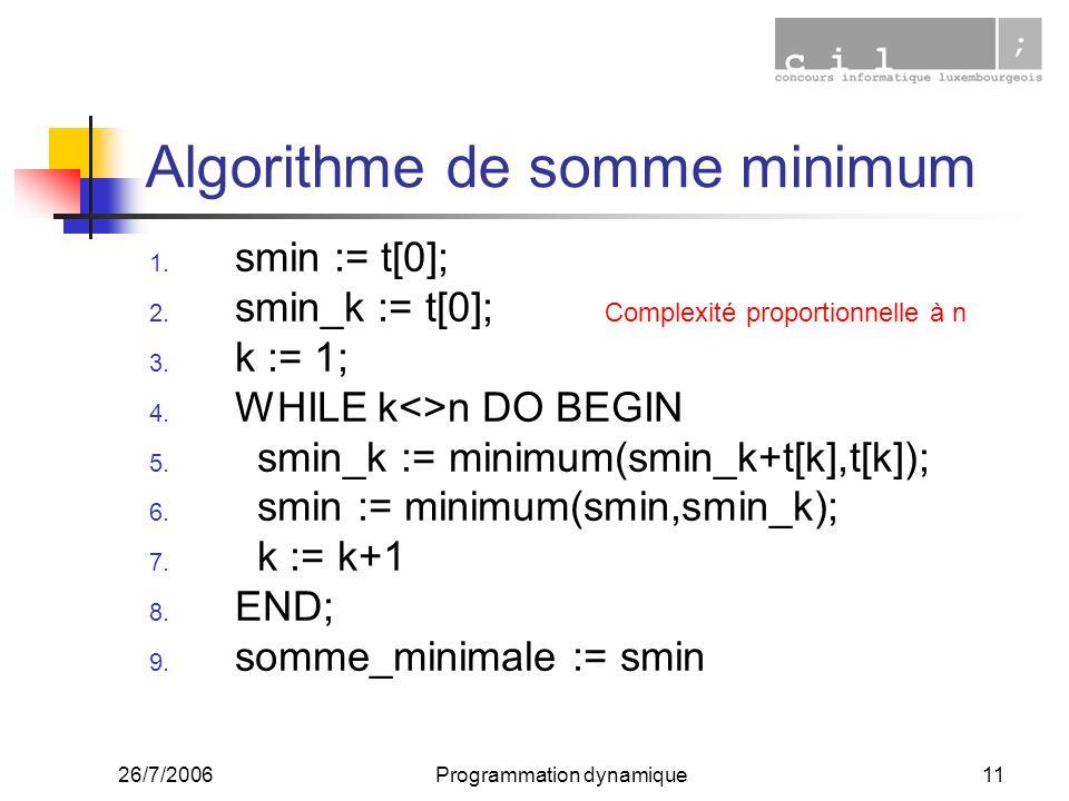 26/7/2006Programmation dynamique11 Algorithme de somme minimum 1. smin := t[0]; 2. smin_k := t[0]; 3. k := 1; 4. WHILE k<>n DO BEGIN 5. smin_k := mini