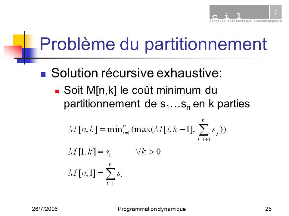 26/7/2006Programmation dynamique25 Problème du partitionnement Solution récursive exhaustive: Soit M[n,k] le coût minimum du partitionnement de s 1 …s n en k parties