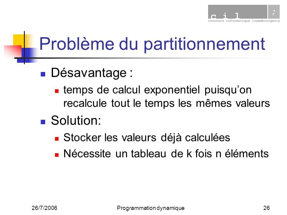 26/7/2006Programmation dynamique26 Problème du partitionnement Désavantage : temps de calcul exponentiel puisquon recalcule tout le temps les mêmes valeurs Solution: Stocker les valeurs déjà calculées Nécessite un tableau de k fois n éléments