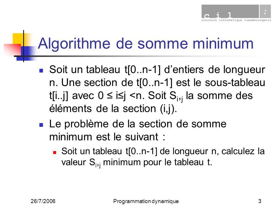 26/7/2006Programmation dynamique44 Multiplication de matrices Pour les matrices M 1 …M 6 de dimensions respectives 6, 12, 20, 3, 10, 5, 18 Solution : ((1*(2*3))*((4*5)*6)) 01440936111611761680 00720108010501788 0006004501500 0000150420 00000900 000000 1 2 3 4 5