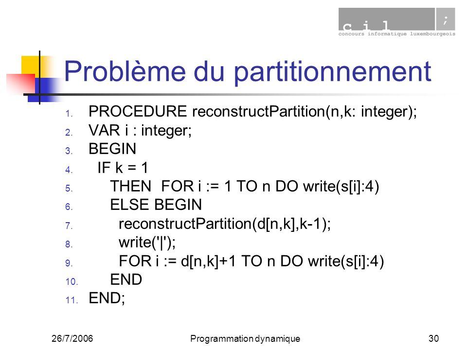 26/7/2006Programmation dynamique30 Problème du partitionnement 1.