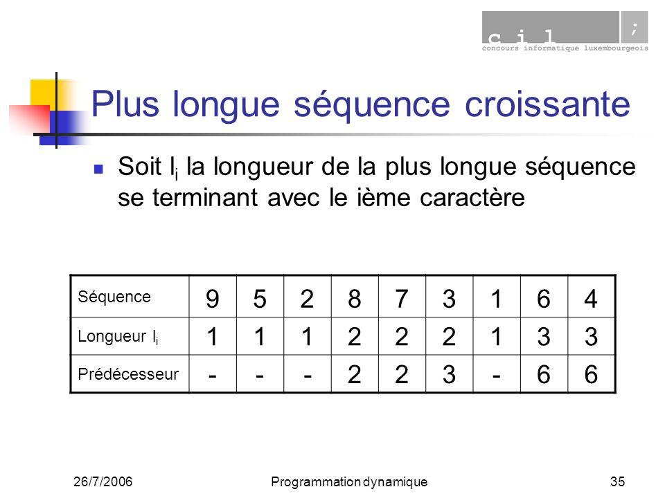 26/7/2006Programmation dynamique35 Plus longue séquence croissante Soit l i la longueur de la plus longue séquence se terminant avec le ième caractère Séquence 952873164 Longueur l i 111222133 Prédécesseur ---223-66