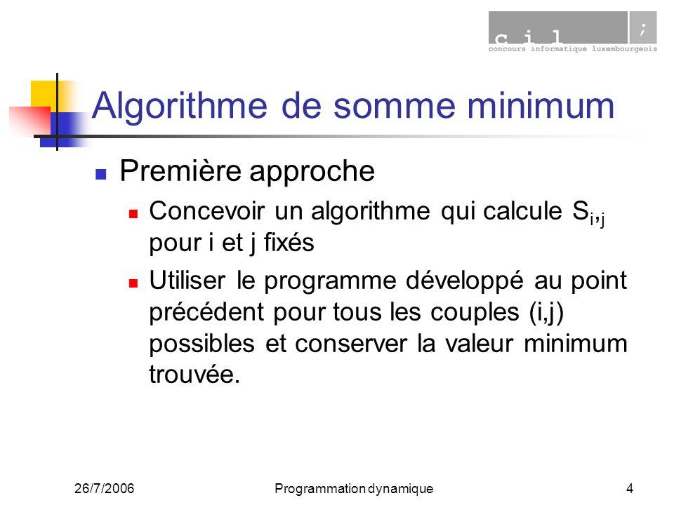26/7/2006Programmation dynamique4 Algorithme de somme minimum Première approche Concevoir un algorithme qui calcule S i, j pour i et j fixés Utiliser le programme développé au point précédent pour tous les couples (i,j) possibles et conserver la valeur minimum trouvée.
