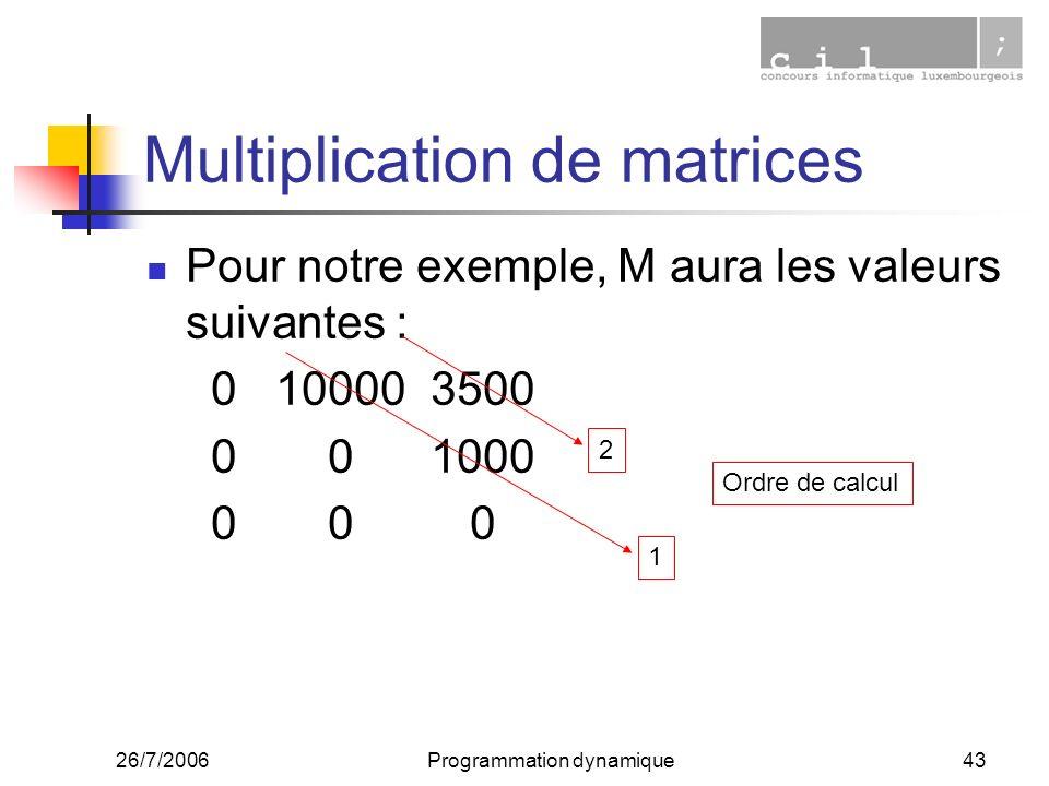26/7/2006Programmation dynamique43 Multiplication de matrices Pour notre exemple, M aura les valeurs suivantes : 0 10000 3500 0 0 1000 0 0 0 1 2 Ordre