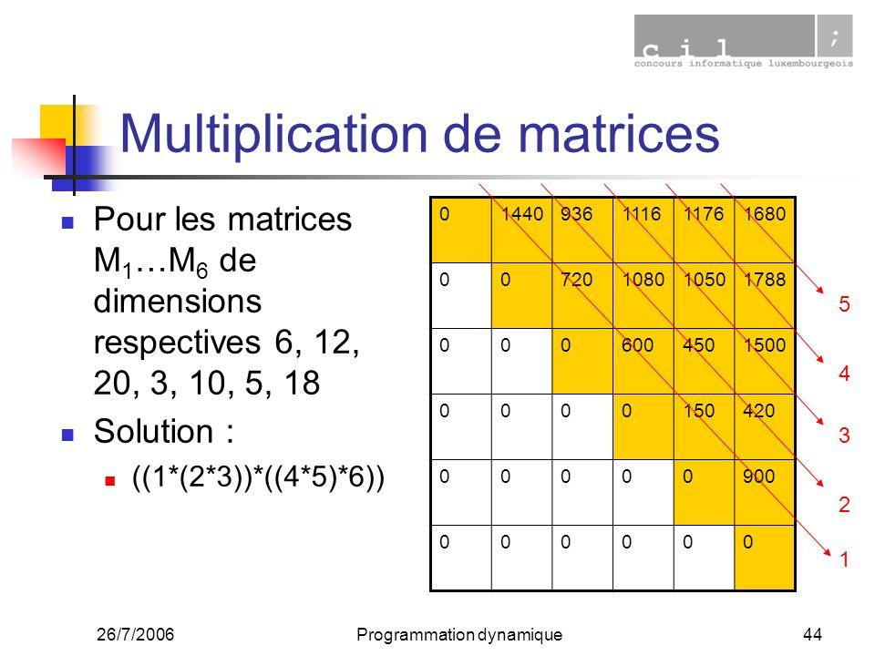 26/7/2006Programmation dynamique44 Multiplication de matrices Pour les matrices M 1 …M 6 de dimensions respectives 6, 12, 20, 3, 10, 5, 18 Solution :