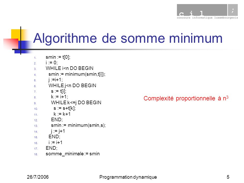 26/7/2006Programmation dynamique5 Algorithme de somme minimum 1.