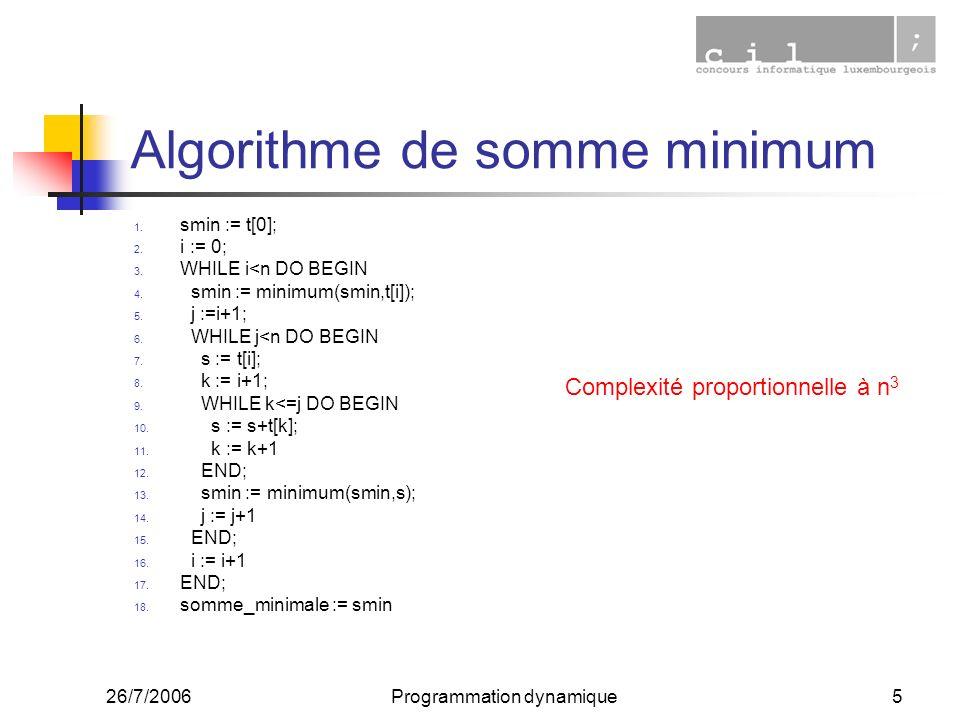 26/7/2006Programmation dynamique5 Algorithme de somme minimum 1. smin := t[0]; 2. i := 0; 3. WHILE i<n DO BEGIN 4. smin := minimum(smin,t[i]); 5. j :=