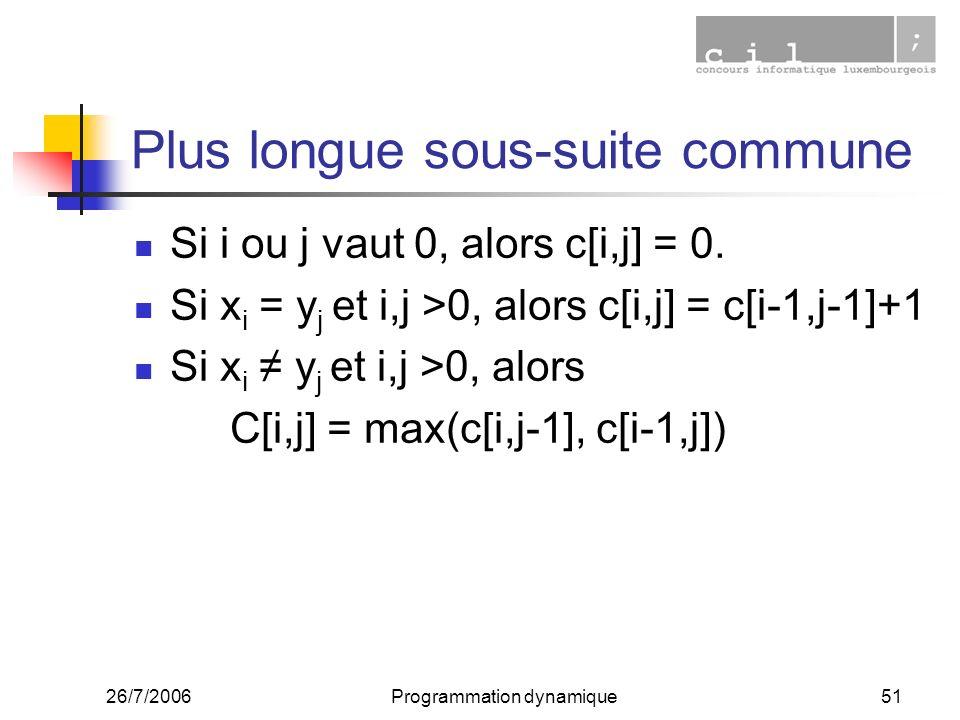 26/7/2006Programmation dynamique51 Plus longue sous-suite commune Si i ou j vaut 0, alors c[i,j] = 0. Si x i = y j et i,j >0, alors c[i,j] = c[i-1,j-1