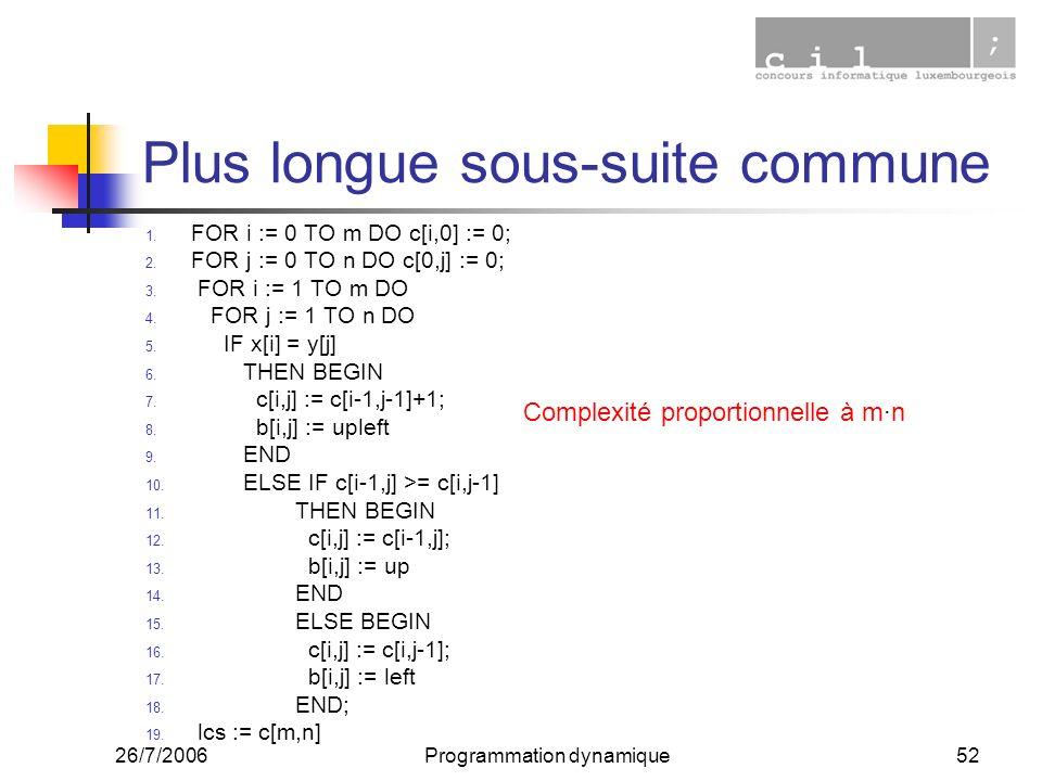 26/7/2006Programmation dynamique52 Plus longue sous-suite commune 1. FOR i := 0 TO m DO c[i,0] := 0; 2. FOR j := 0 TO n DO c[0,j] := 0; 3. FOR i := 1