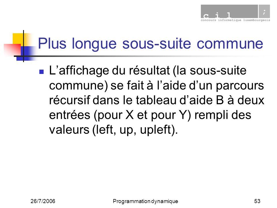 26/7/2006Programmation dynamique53 Plus longue sous-suite commune Laffichage du résultat (la sous-suite commune) se fait à laide dun parcours récursif dans le tableau daide B à deux entrées (pour X et pour Y) rempli des valeurs (left, up, upleft).