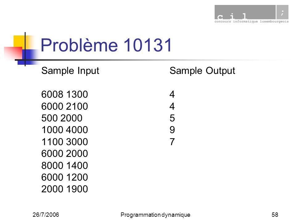 26/7/2006Programmation dynamique58 Problème 10131 Sample Input 6008 1300 6000 2100 500 2000 1000 4000 1100 3000 6000 2000 8000 1400 6000 1200 2000 1900 Sample Output 4 5 9 7
