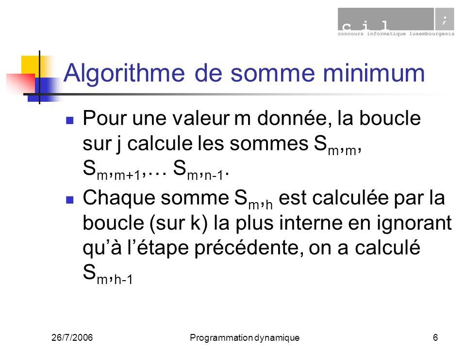 26/7/2006Programmation dynamique17 Nombres de Fibonacci Amélioration : On peut calculer F(n) en un temps linéaire en mémorisant des valeurs déjà calculées et nécessaires aux calculs suivants On perd de lespace mémoire, mais on gagne du temps