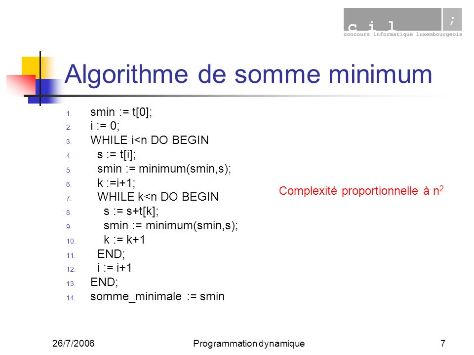 26/7/2006Programmation dynamique38 Multiplication de matrices On cherche à effectuer un produit de matrices de réels M 1 x M 2 x … M n M i comporte p i-1 lignes et p i colonnes Le nombre de multiplications réelles doit être minimal (la multiplication de 2 matrices se fait de manière usuelle)