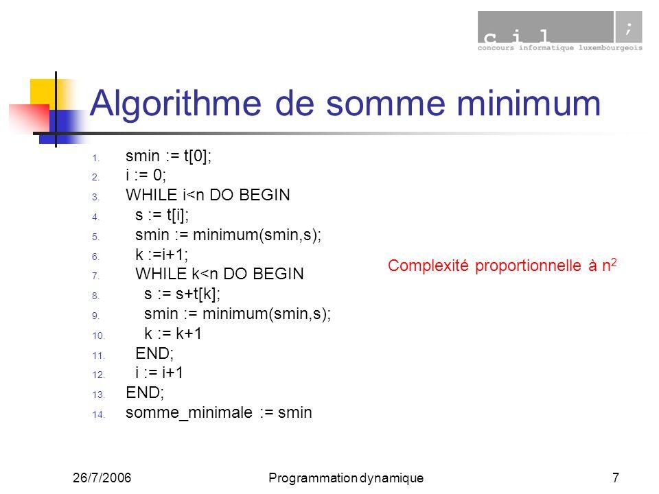 26/7/2006Programmation dynamique7 Algorithme de somme minimum 1. smin := t[0]; 2. i := 0; 3. WHILE i<n DO BEGIN 4. s := t[i]; 5. smin := minimum(smin,