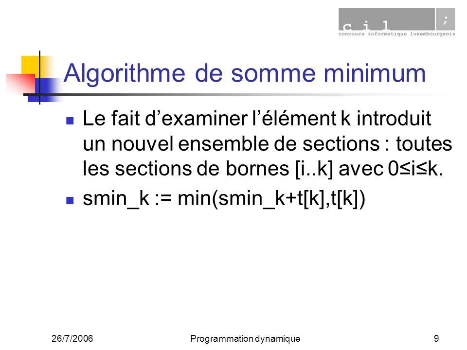26/7/2006Programmation dynamique9 Algorithme de somme minimum Le fait dexaminer lélément k introduit un nouvel ensemble de sections : toutes les secti